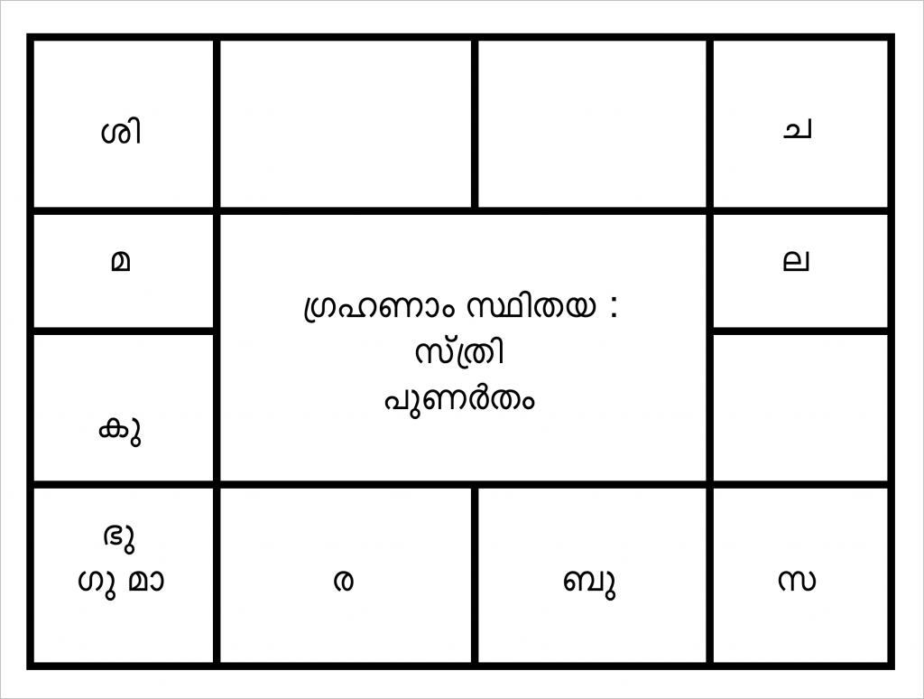 Kannan Warrier Elassery variyam Kuttipuram